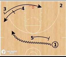 Basketball Play - DHO Elevator