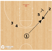 Basketball Play - Michigan Wolverines - Sideline PNR