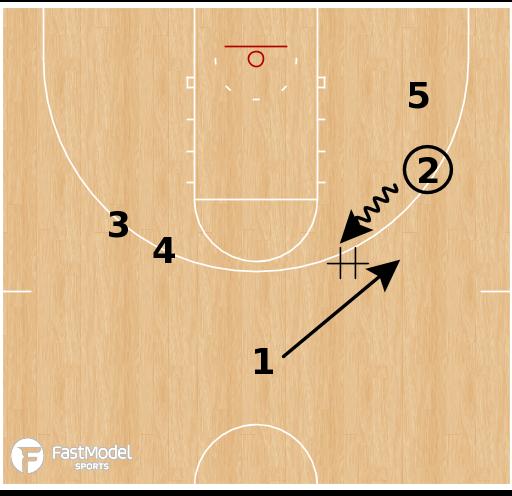 Basketball Play - Michigan Wolverines - Sideline PNR