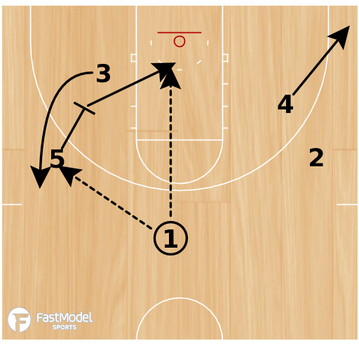 Basketball Play - Play of the Day 02-16-2012: 35 Flip
