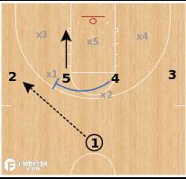 Basketball Play - UCLA Bruins - Zone ATO