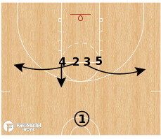 Basketball Play - 45
