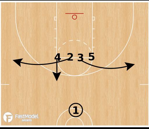 Basketball Play - 45