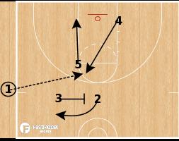 Basketball Play - Texas Back