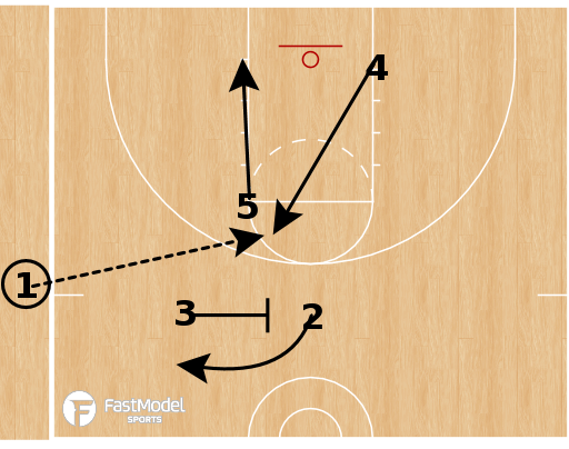 Basketball Play - Texas Back