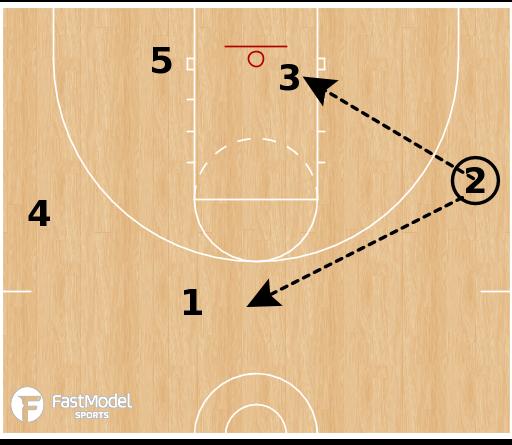Basketball Play - Elevator Flex