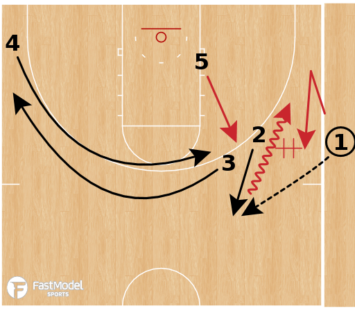 Basketball Play - Belmont Bruins - Backdoor Game Winner