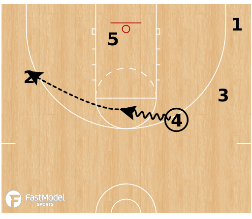 Basketball Play - Spin elevator
