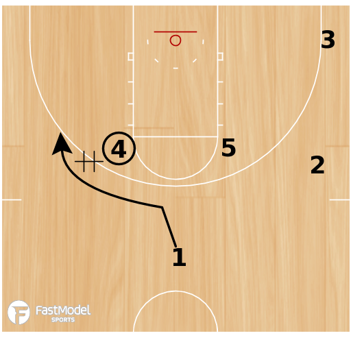 Basketball Play - Play of the Day 02-17-2012: 1-4 Twist Lob