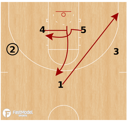 "Basketball Play - ""Cross"""