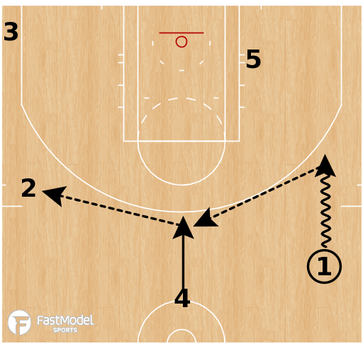 Basketball Play - Angle Step