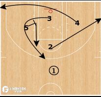 Basketball Play - Diamond Kick