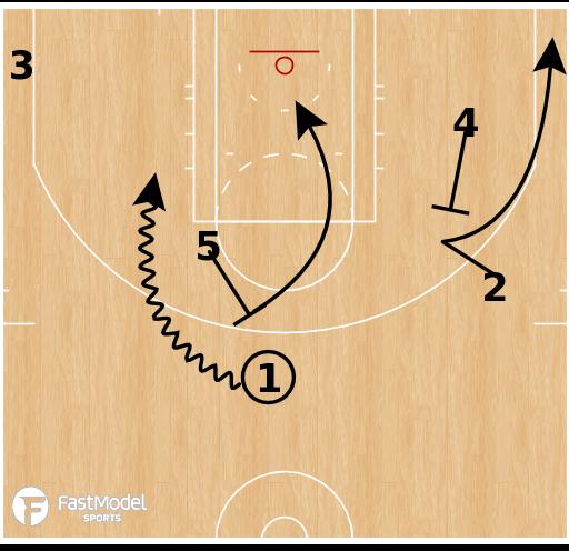 Basketball Play - Diamond Step