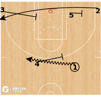 Basketball Play - Drag Slide