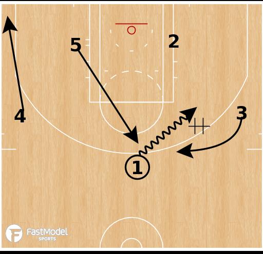 Basketball Play - Drag Spain