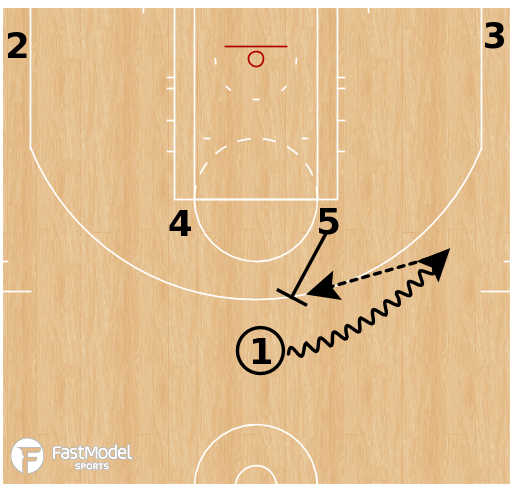 Basketball Play - Horns Chase