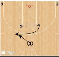 Basketball Play - Horns Chin Spain