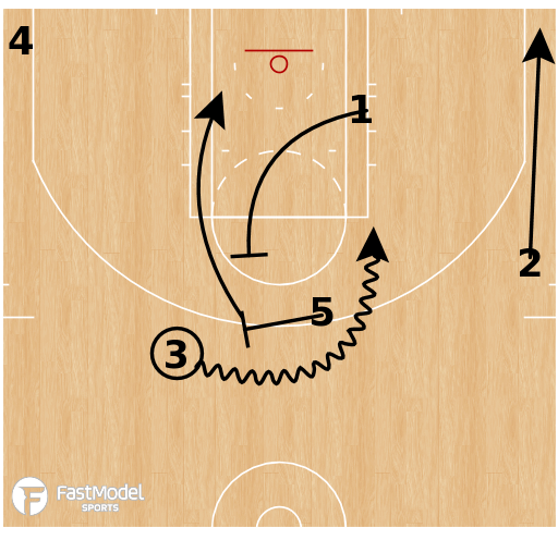 Basketball Play - Horns Chin Spain