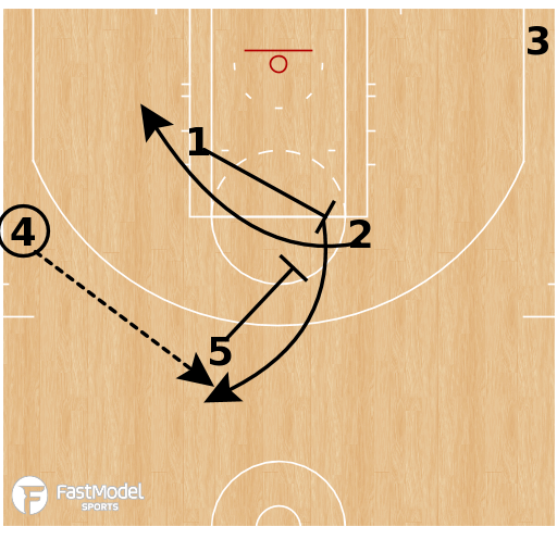 Basketball Play - Horns Flex 2