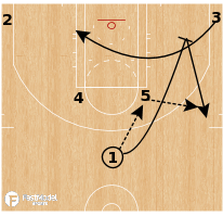 Basketball Play - Horns Floppy