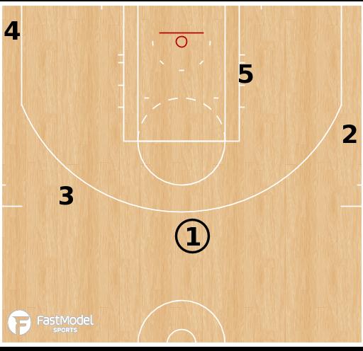 Basketball Play - Horns Floppy