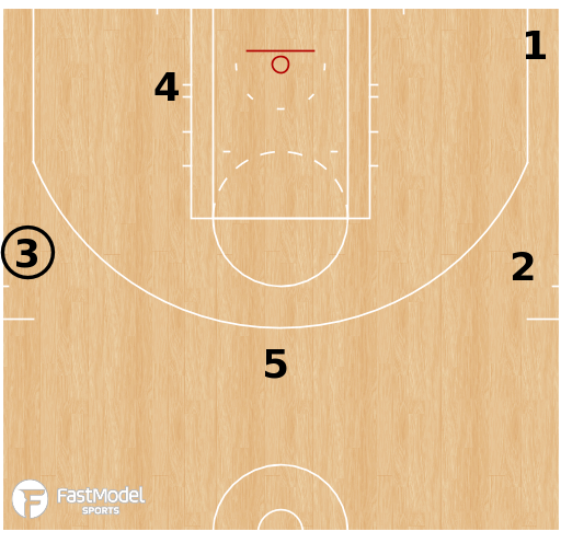 Basketball Play - Horns Stagger empty