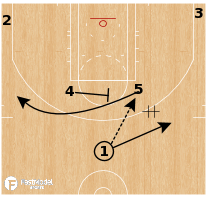 Basketball Play - Horns Turn 5