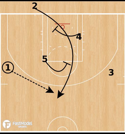 Basketball Play - Leak Stagger