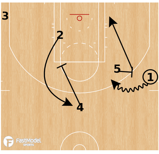 Basketball Play - PnR Motion Pin