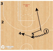 Basketball Play - PnR Motion-5 Down