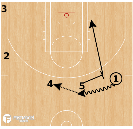 Basketball Play - PnR Motion-5 Down