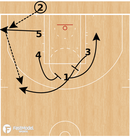 Basketball Play - STS to FLoppy