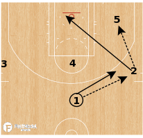 Basketball Play - Zone 45 Pin