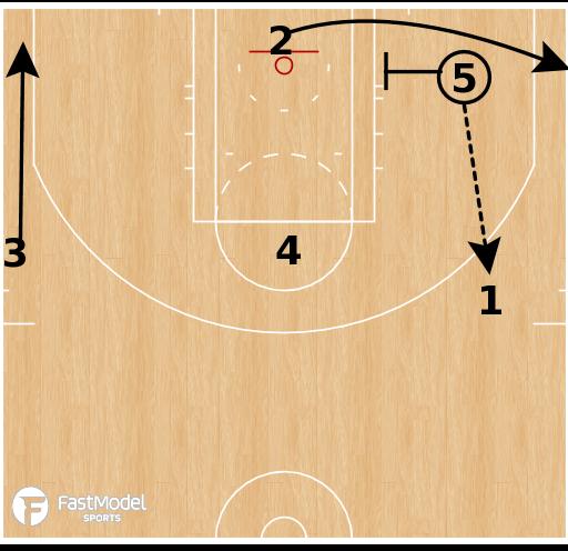 Basketball Play - Zone 45 Pin
