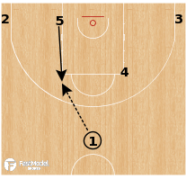 Basketball Play - Horns RIP
