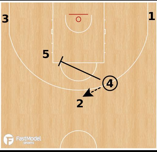 Basketball Play - Horns Ram (ATO)