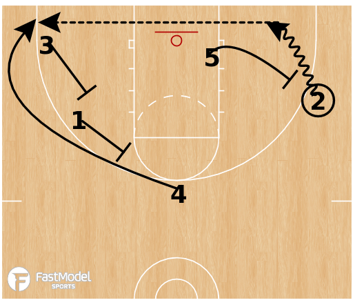Basketball Play - Double