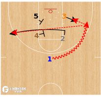 Basketball Play - 4 Box
