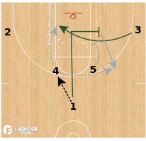 Basketball Play - Seattle Storm - Horns Flex