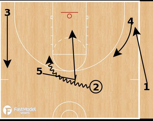 Basketball Play - Down