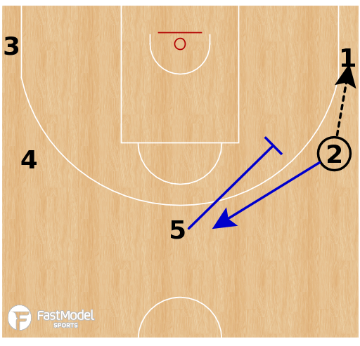 Basketball Play - Philadelphia Sixers - Elbow Boston 51