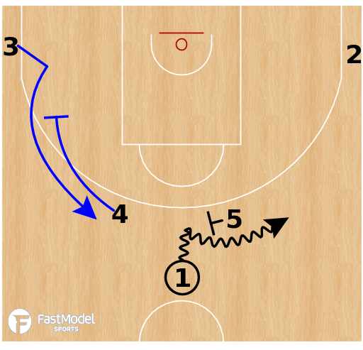 Basketball Play - Barcelona - Horns Choice
