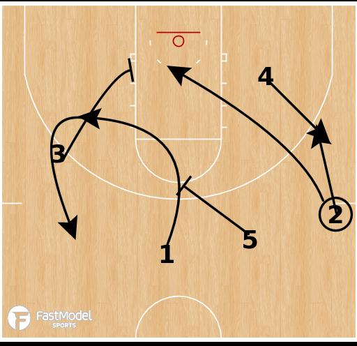 Basketball Play - Piston
