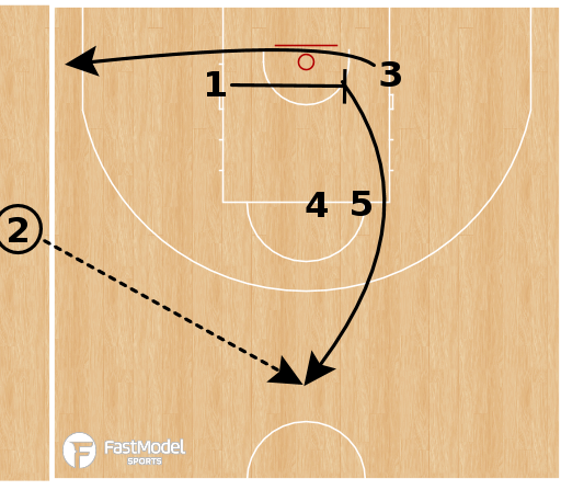 Basketball Play - Flex - Iverson Option