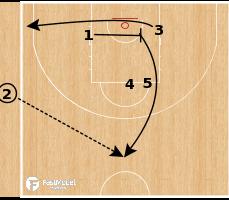 Basketball Play - Flex - Elbow GET Option