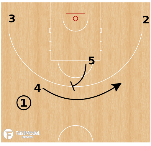 Basketball Play - Flex - Elbow GET Option