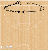 Basketball Play - Drill - 1 v 1 Baseline