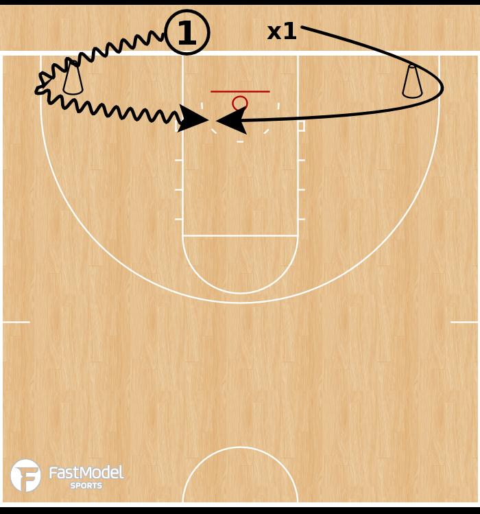 Basketball Play - Drill - 1 v 1 Baseline
