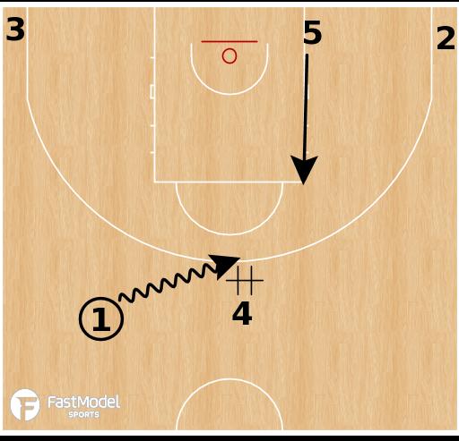 Basketball Play - Chin Lithuania - Empty Option