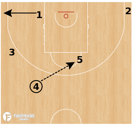 Basketball Play - Chin Lithuania - Empty Option